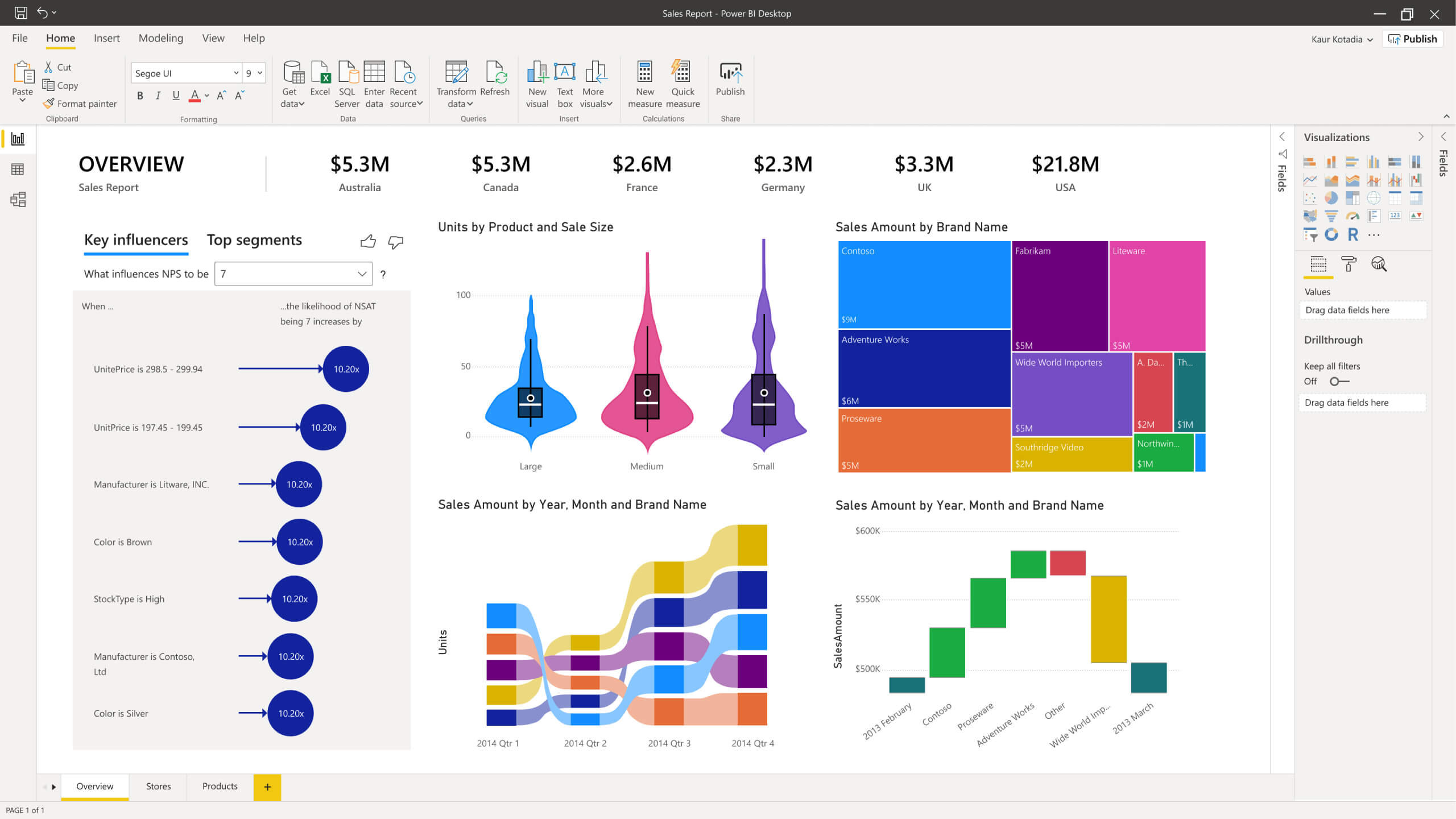 What is Power Bi With Excel
