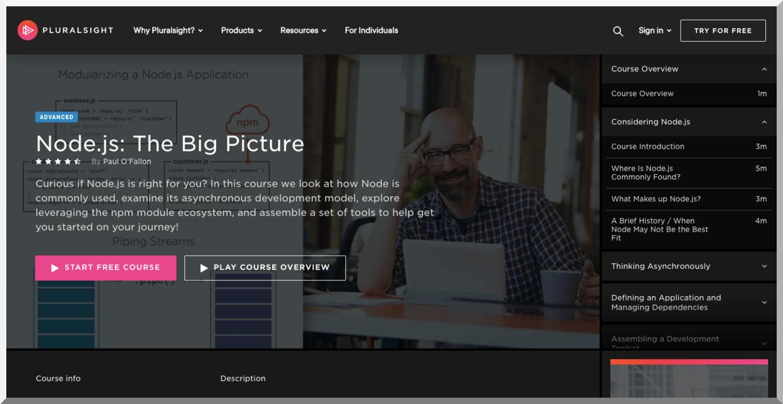 Node.js- The Big Picture – Pluralsight