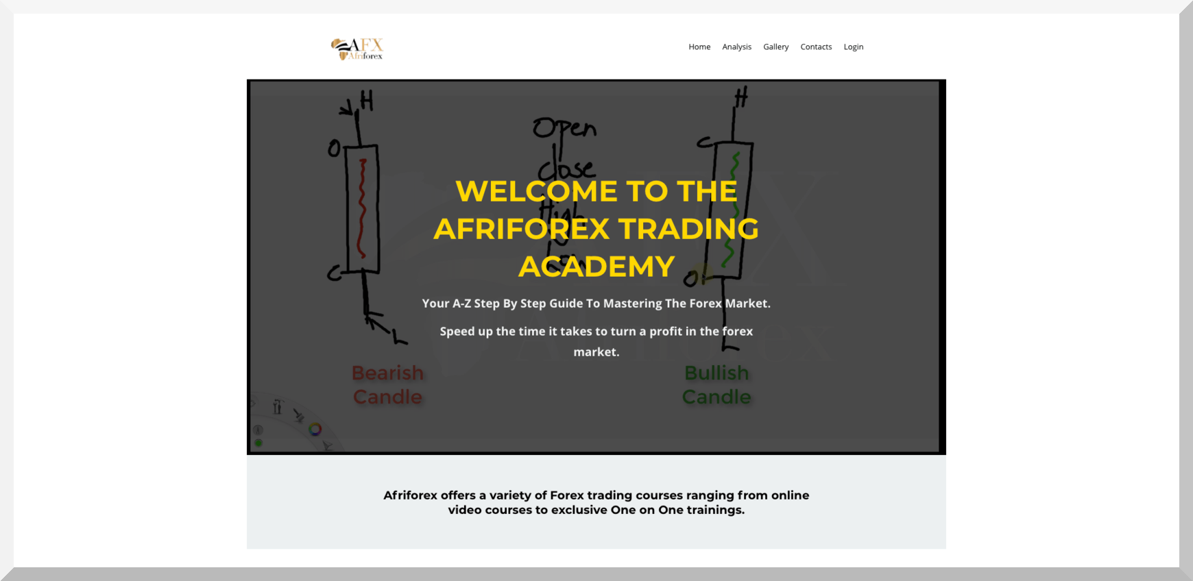 Afriforex Training Academy Courses – Kajabi