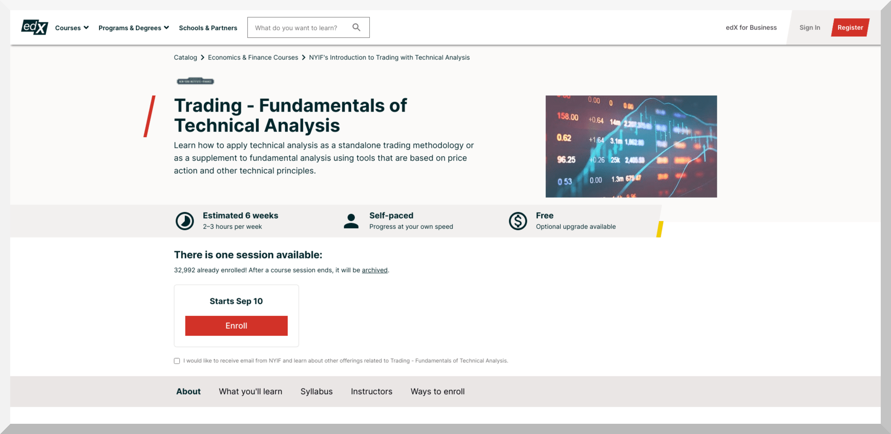Trading- Fundamentals of Technical Analysis- edX